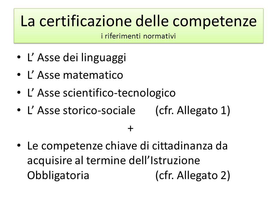 La certificazione delle competenze dagli Assi culturali alle Aree I Risultati di apprendimento comuni a tutti i percorsi liceali secondo le Indicazioni Nazional i (competenze attese) 4.
