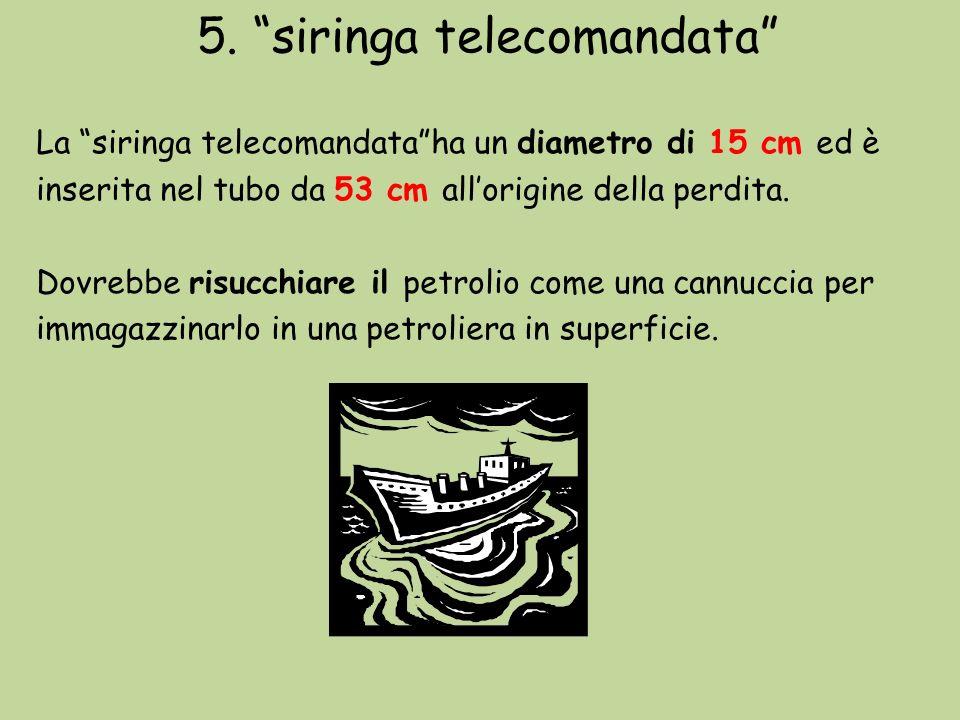 5. siringa telecomandata La siringa telecomandataha un diametro di 15 cm ed è inserita nel tubo da 53 cm allorigine della perdita. Dovrebbe risucchiar