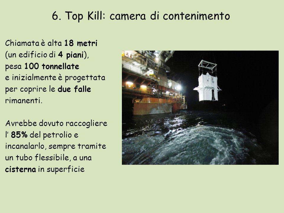 6. Top Kill: camera di contenimento Chiamata è alta 18 metri (un edificio di 4 piani), pesa 100 tonnellate e inizialmente è progettata per coprire le