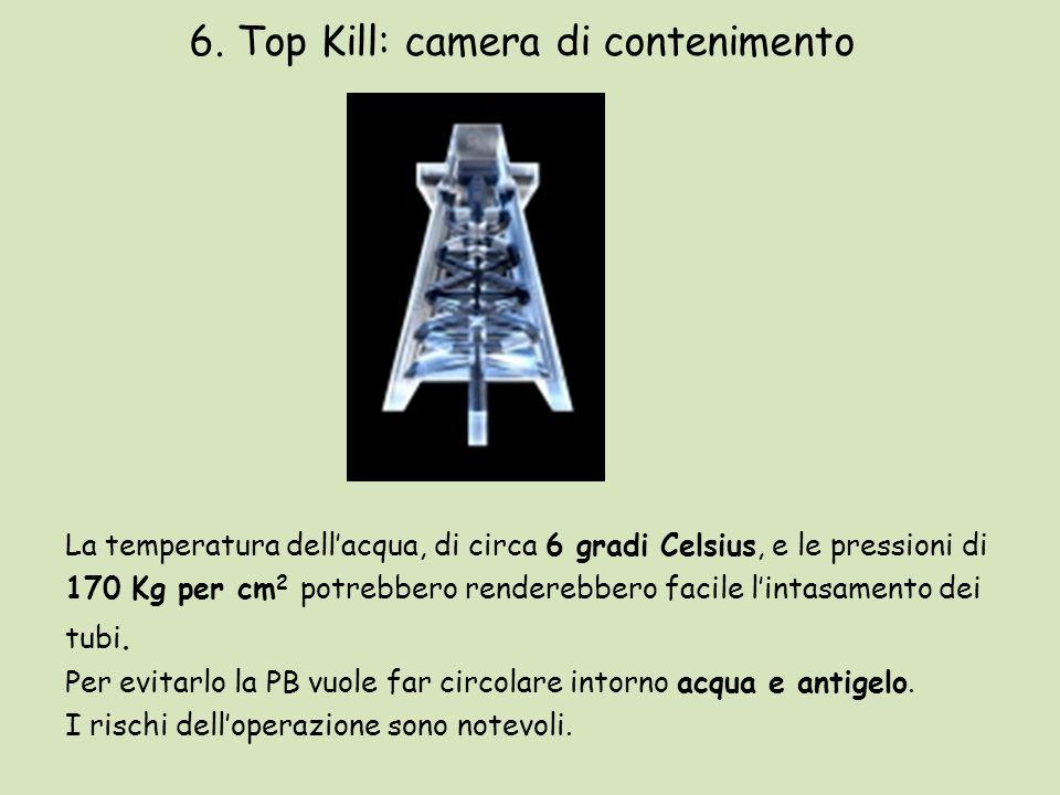 6. Top Kill: camera di contenimento La temperatura dellacqua, di circa 6 gradi Celsius, e le pressioni di 170 Kg per cm 2 potrebbero renderebbero faci