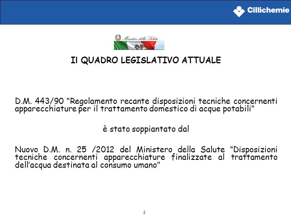 2 Il QUADRO LEGISLATIVO ATTUALE D.M. 443/90 Regolamento recante disposizioni tecniche concernenti apparecchiature per il trattamento domestico di acqu