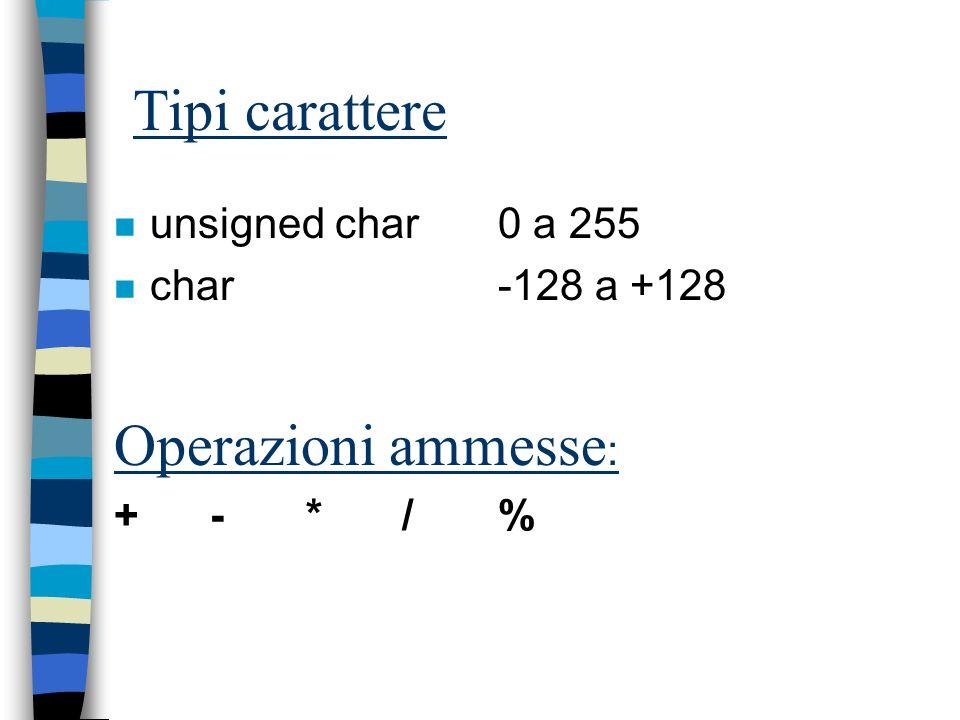 Tipi carattere n unsigned char0 a 255 n char-128 a +128 Operazioni ammesse : +-*/%