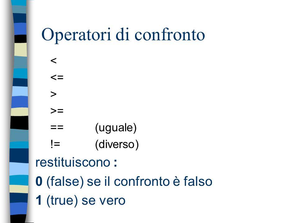Operatori di confronto < <= > >= ==(uguale) !=(diverso) restituiscono : 0 (false) se il confronto è falso 1 (true) se vero
