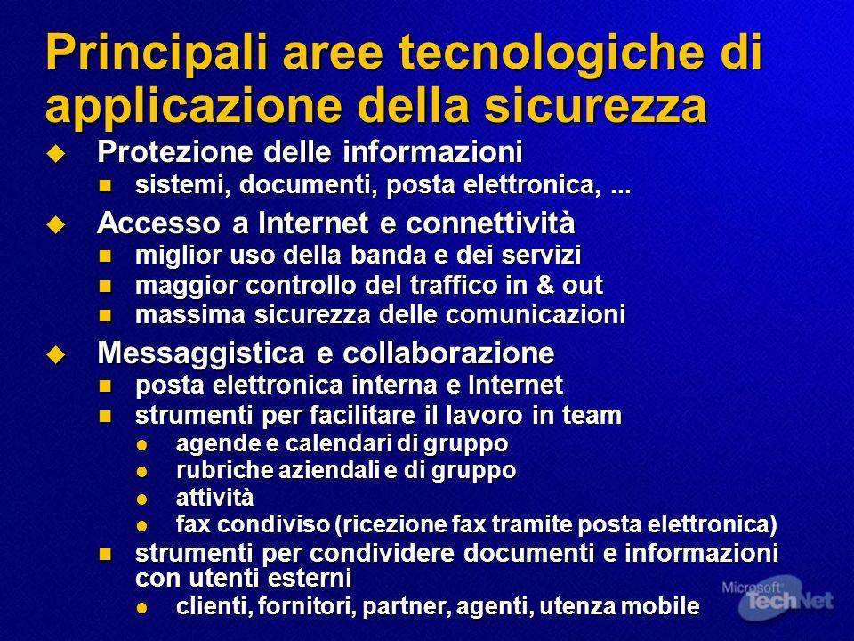 Principali aree tecnologiche di applicazione della sicurezza Protezione delle informazioni Protezione delle informazioni sistemi, documenti, posta elettronica,...