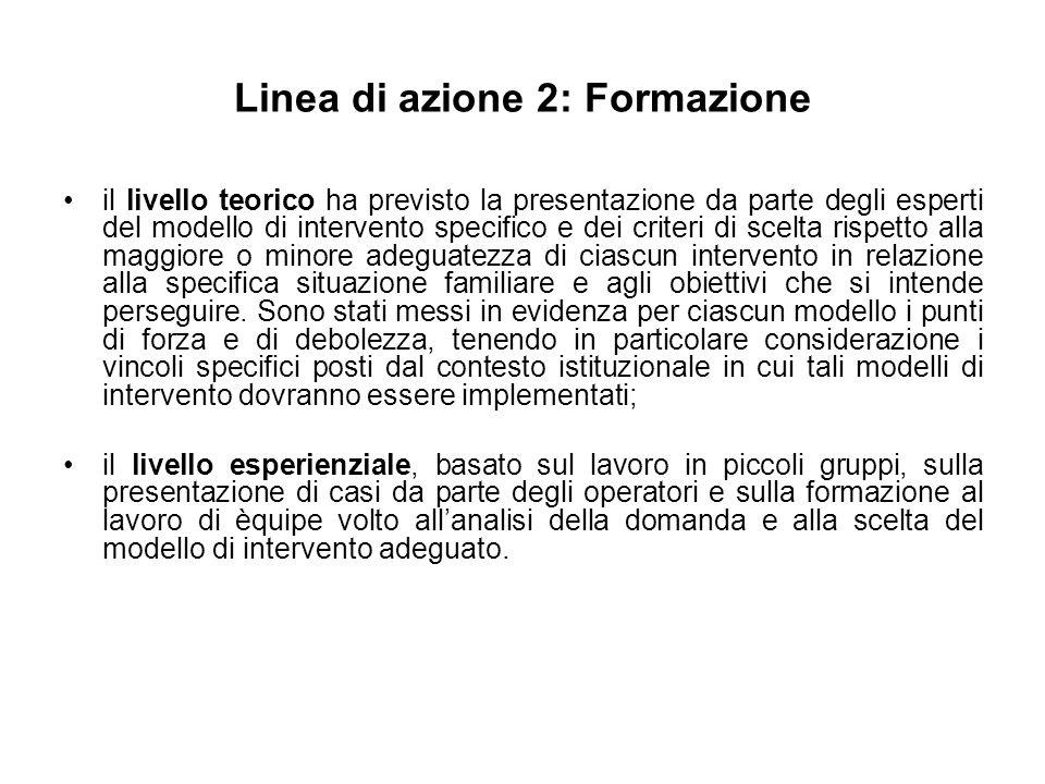 Linea di azione 2: Formazione il livello teorico ha previsto la presentazione da parte degli esperti del modello di intervento specifico e dei criteri