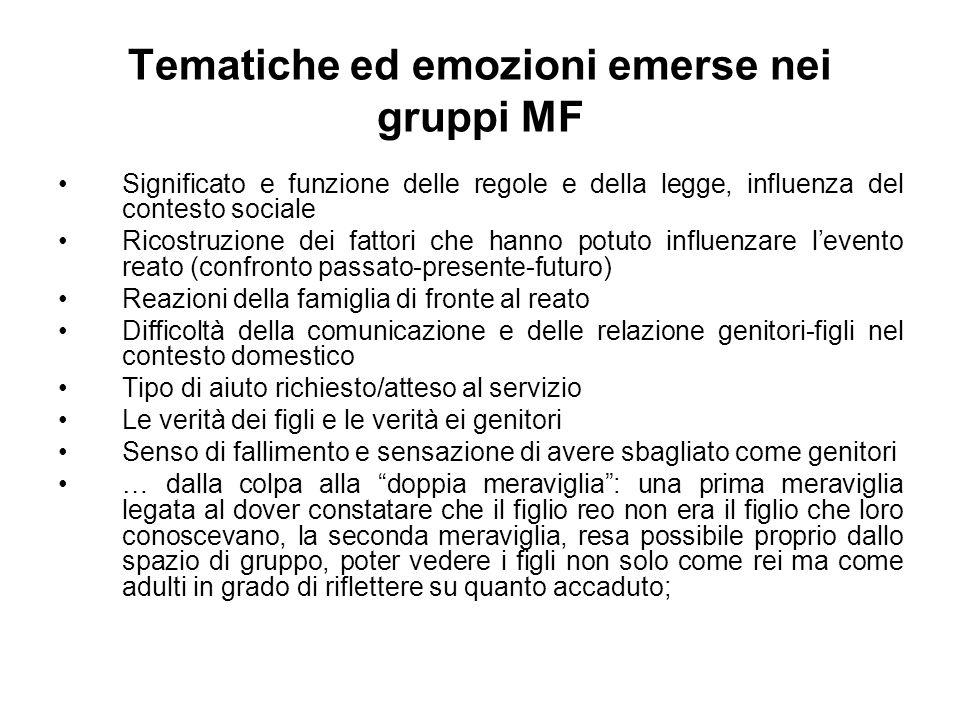 Tematiche ed emozioni emerse nei gruppi MF Significato e funzione delle regole e della legge, influenza del contesto sociale Ricostruzione dei fattori