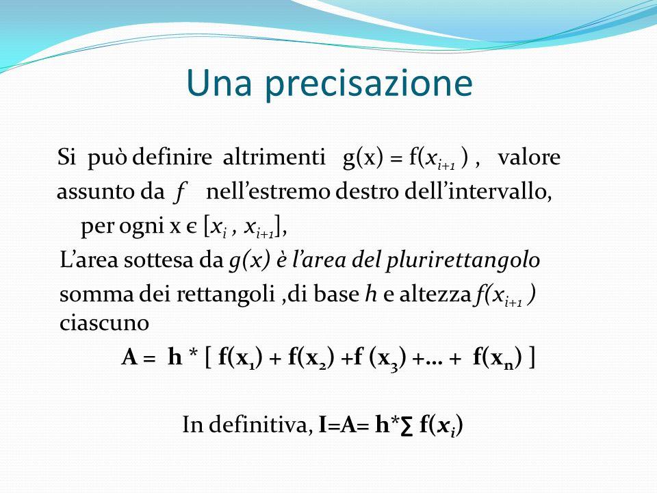 Una precisazione Si può definire altrimenti g(x) = f(x i+1 ), valore assunto da f nellestremo destro dellintervallo, per ogni x є [x i, x i+1 ], Larea