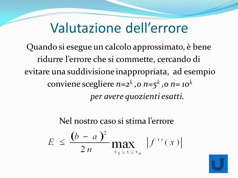 Valutazione dellerrore Quando si esegue un calcolo approssimato, è bene ridurre lerrore che si commette, cercando di evitare una suddivisione inapprop