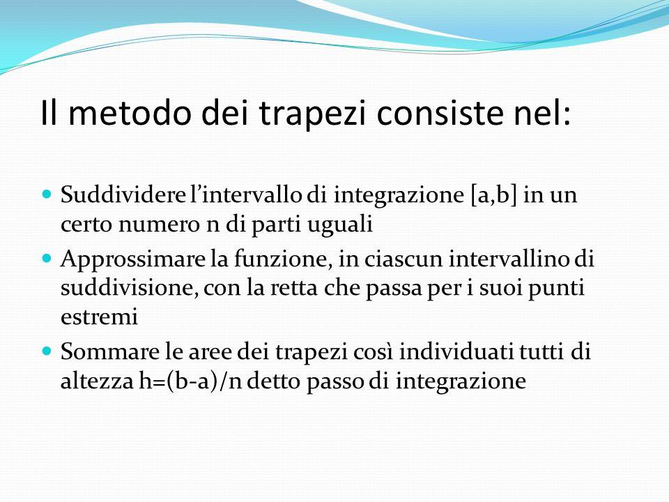 Il metodo dei trapezi consiste nel: Suddividere lintervallo di integrazione [a,b] in un certo numero n di parti uguali Approssimare la funzione, in ci