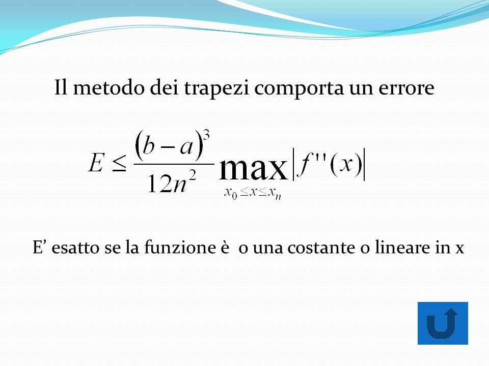 Il metodo dei trapezi comporta un errore E esatto se la funzione è o una costante o lineare in x