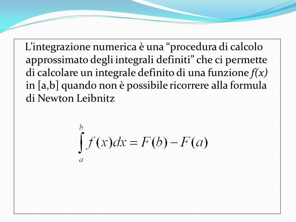 Lintegrazione numerica è una procedura di calcolo approssimato degli integrali definiti che ci permette di calcolare un integrale definito di una funz
