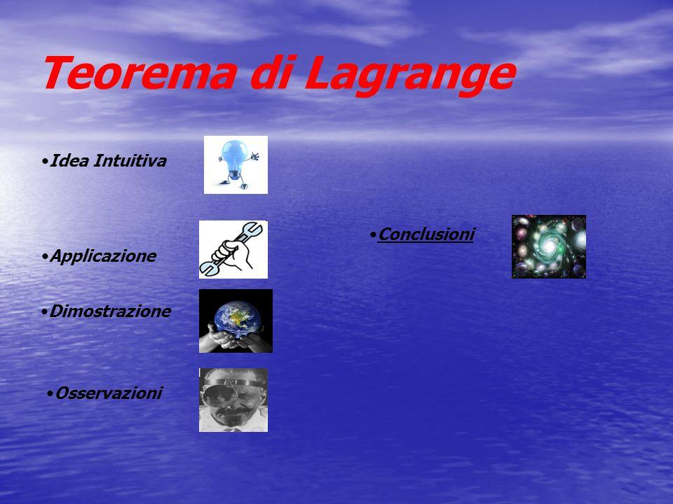 Teorema di Lagrange Idea Intuitiva Applicazione Dimostrazione Osservazioni Conclusioni