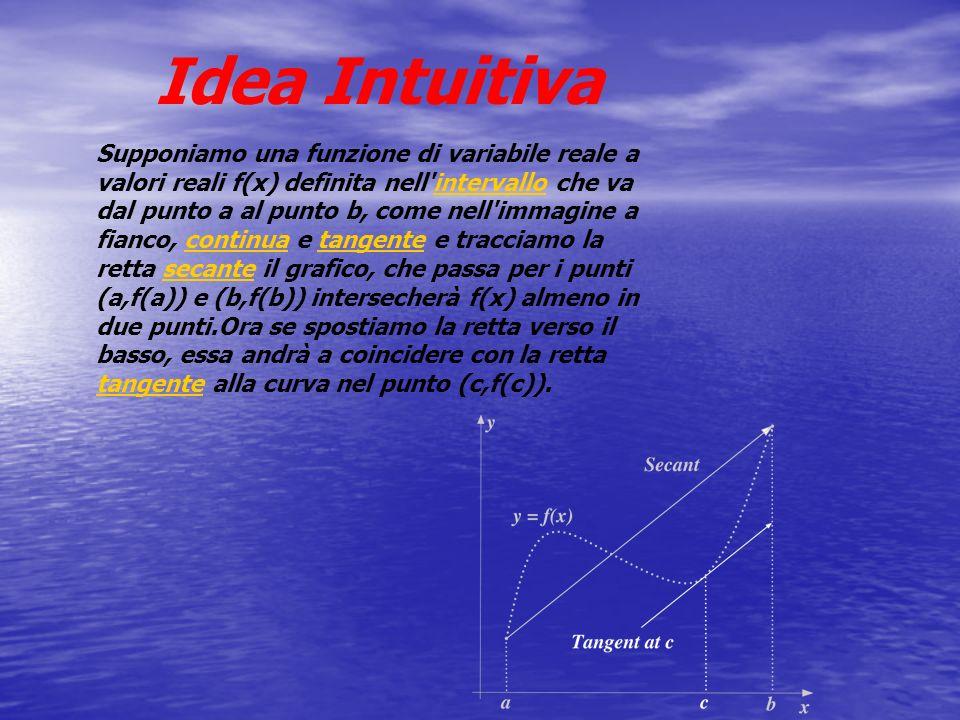 Idea Intuitiva Supponiamo una funzione di variabile reale a valori reali f(x) definita nell'intervallo che va dal punto a al punto b, come nell'immagi