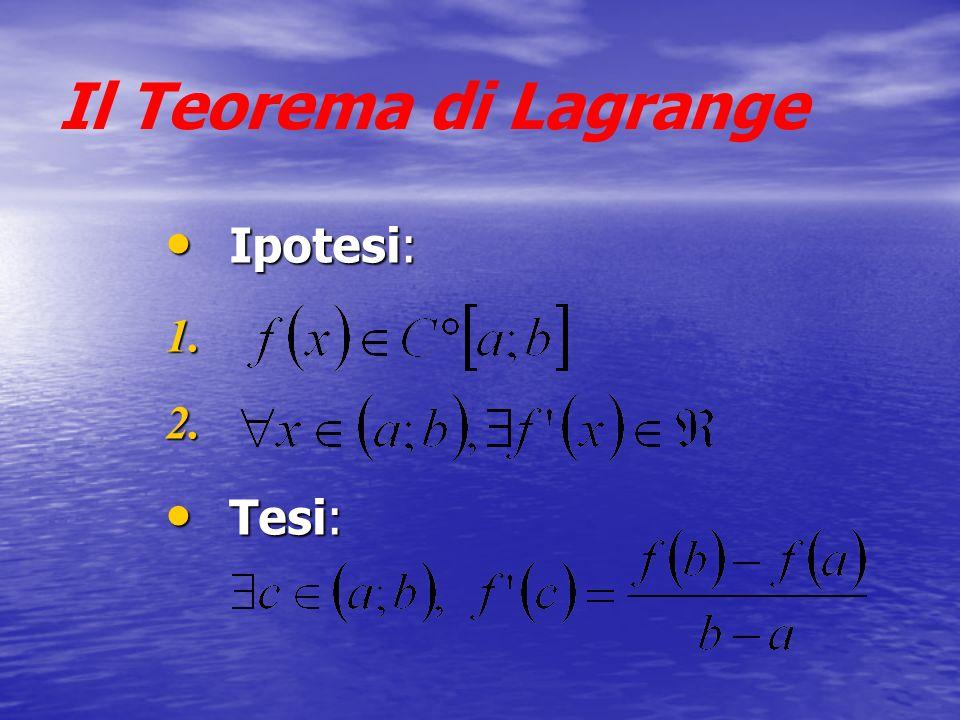 Il Teorema di Lagrange Ipotesi: Ipotesi: 1. 1. 2. 2. Tesi: Tesi: