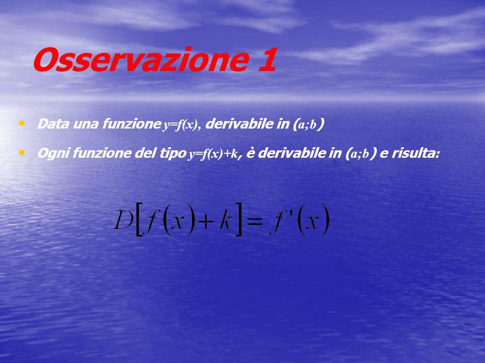 Osservazione 1 Data una funzione y=f(x), derivabile in ( a;b ) Ogni funzione del tipo y=f(x)+k, è derivabile in ( a;b ) e risulta :