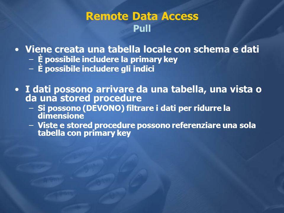 Remote Data Access Pull Viene creata una tabella locale con schema e dati –È possibile includere la primary key –È possibile includere gli indici I dati possono arrivare da una tabella, una vista o da una stored procedure –Si possono (DEVONO) filtrare i dati per ridurre la dimensione –Viste e stored procedure possono referenziare una sola tabella con primary key