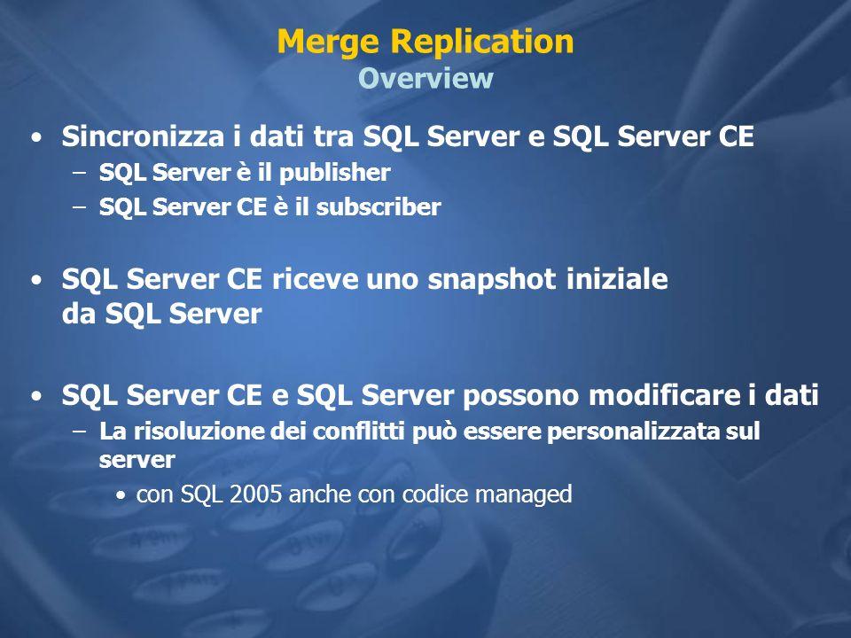 Merge Replication Overview Sincronizza i dati tra SQL Server e SQL Server CE –SQL Server è il publisher –SQL Server CE è il subscriber SQL Server CE riceve uno snapshot iniziale da SQL Server SQL Server CE e SQL Server possono modificare i dati –La risoluzione dei conflitti può essere personalizzata sul server con SQL 2005 anche con codice managed