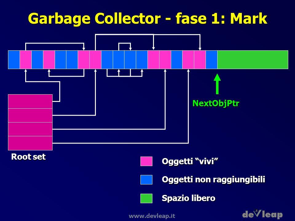 www.devleap.it Garbage Collector - fase 1: Mark NextObjPtr Oggetti vivi Oggetti non raggiungibili Spazio libero Root set