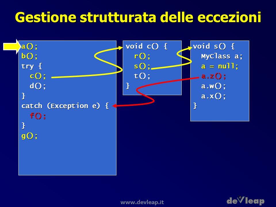 www.devleap.it Gestione strutturata delle eccezioni a();b(); try { c(); c(); d(); d();} catch (Exception e) { f(); f();}g(); void c() { r(); r(); s();