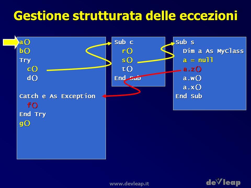 www.devleap.it Gestione strutturata delle eccezioni a()b()Try c() c() d() d() Catch e As Exception f() f() End Try g() Sub c r() r() s() s() t() t() E