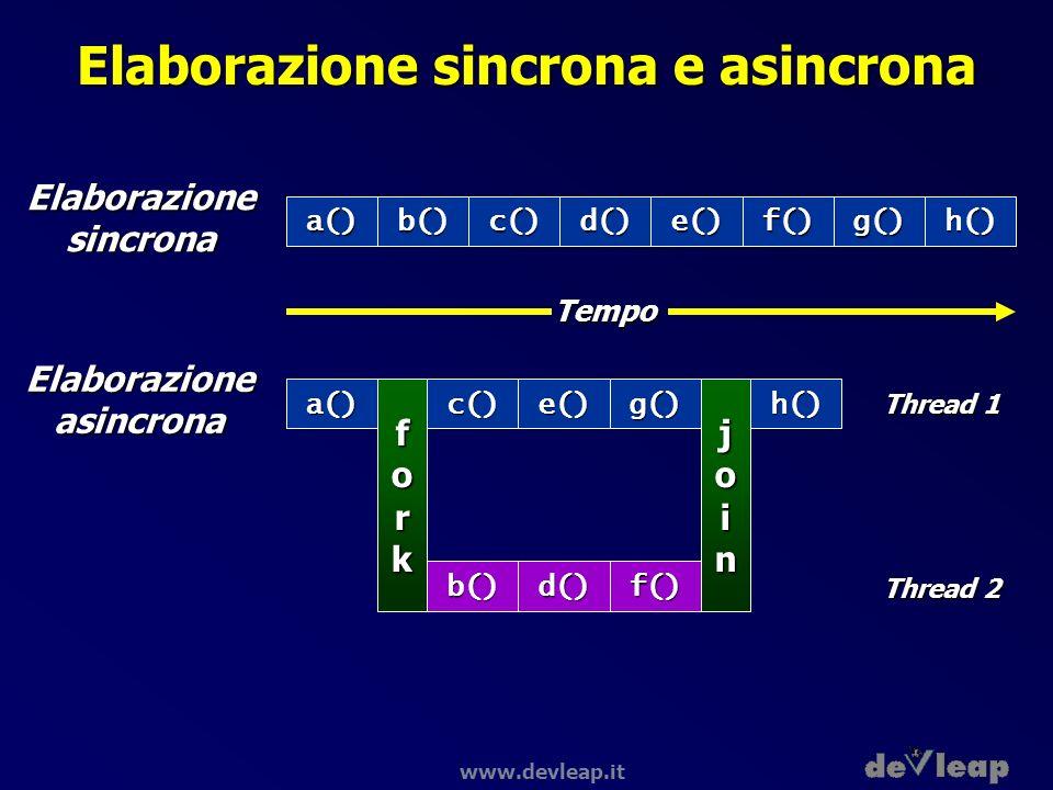 www.devleap.it Elaborazione sincrona e asincrona a()b()c()d()e()f()g()h() a() b() c() d() e() f() g()h() forkforkforkfork joinjoinjoinjoin Tempo Elabo