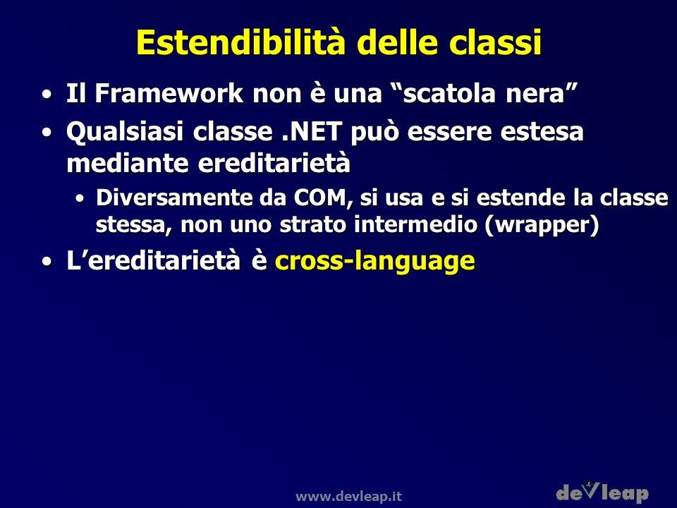 www.devleap.it Estendibilità delle classi Il Framework non è una scatola neraIl Framework non è una scatola nera Qualsiasi classe.NET può essere estes