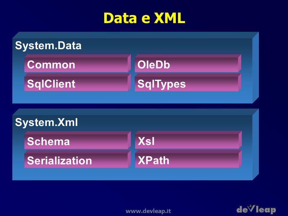 www.devleap.it Data e XML System.Data System.Xml SqlTypes OleDb SqlClient Common Serialization Schema XPath Xsl