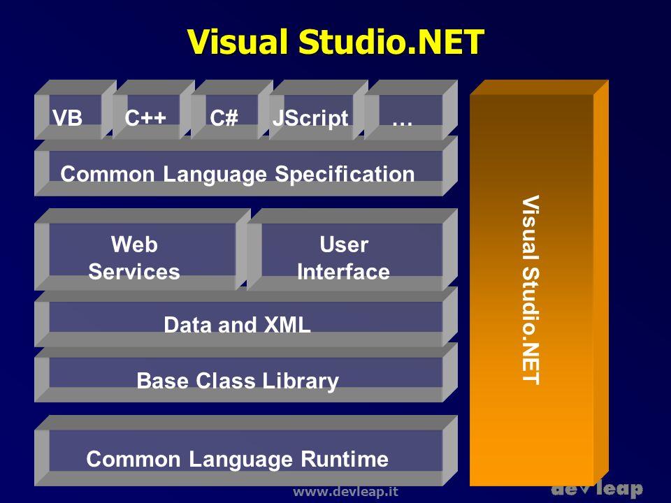 www.devleap.it Visual Studio.NET Base Class Library Common Language Specification Common Language Runtime Data and XML VBC++C# Visual Studio.NET JScri