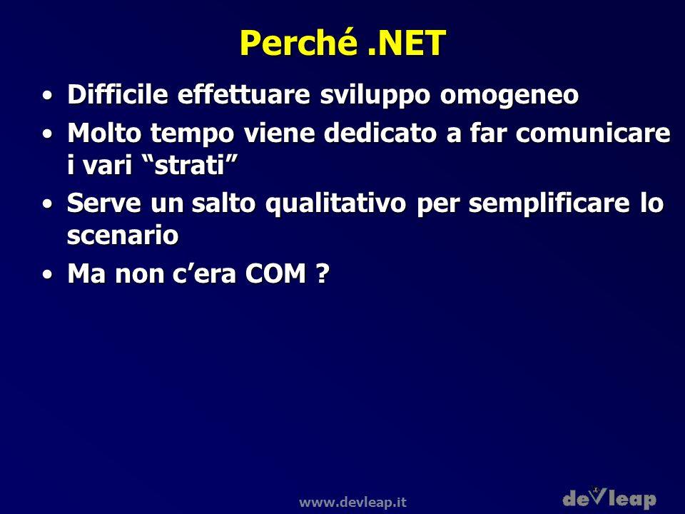 www.devleap.it Prima di COM Prima di COM, le applicazioni erano entità completamente separate, senza integrazione Applicazion e Codice e strutture dati