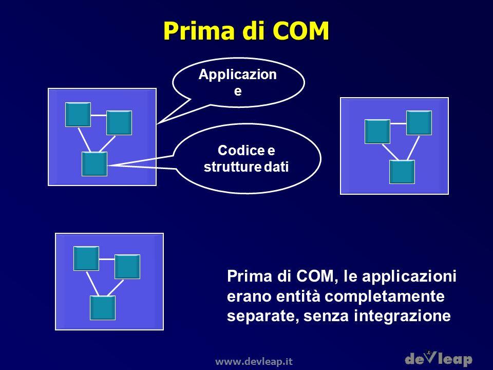 www.devleap.it Prima di COM Prima di COM, le applicazioni erano entità completamente separate, senza integrazione Applicazion e Codice e strutture dat