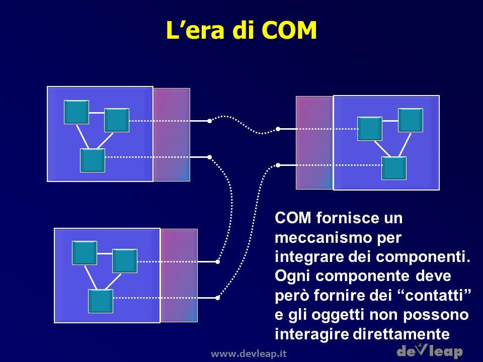 www.devleap.it Lera di COM COM fornisce un meccanismo per integrare dei componenti. Ogni componente deve però fornire dei contatti e gli oggetti non p