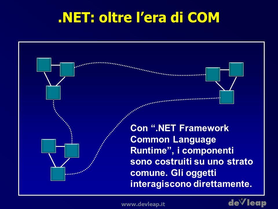 www.devleap.it Architettura.NET Framework Base Class Library Common Language Specification Common Language Runtime Data and XML VBC++C# Visual Studio.NET JScript… Web Services User Interface