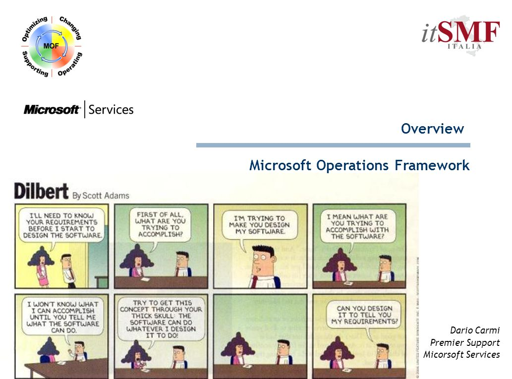 Dario Carmi Premier Support Micorsoft Services Microsoft Operations Framework Overview