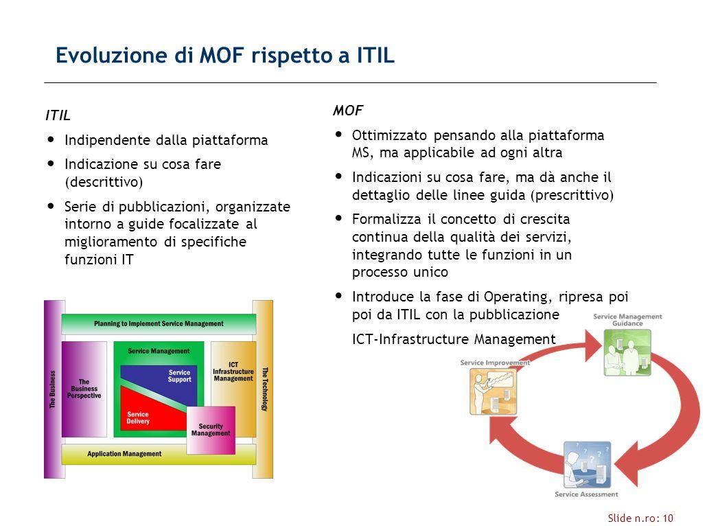 Slide n.ro: 10 Evoluzione di MOF rispetto a ITIL MOF Ottimizzato pensando alla piattaforma MS, ma applicabile ad ogni altra Indicazioni su cosa fare, ma dà anche il dettaglio delle linee guida (prescrittivo) Formalizza il concetto di crescita continua della qualità dei servizi, integrando tutte le funzioni in un processo unico Introduce la fase di Operating, ripresa poi poi da ITIL con la pubblicazione ICT-Infrastructure Management ITIL Indipendente dalla piattaforma Indicazione su cosa fare (descrittivo) Serie di pubblicazioni, organizzate intorno a guide focalizzate al miglioramento di specifiche funzioni IT