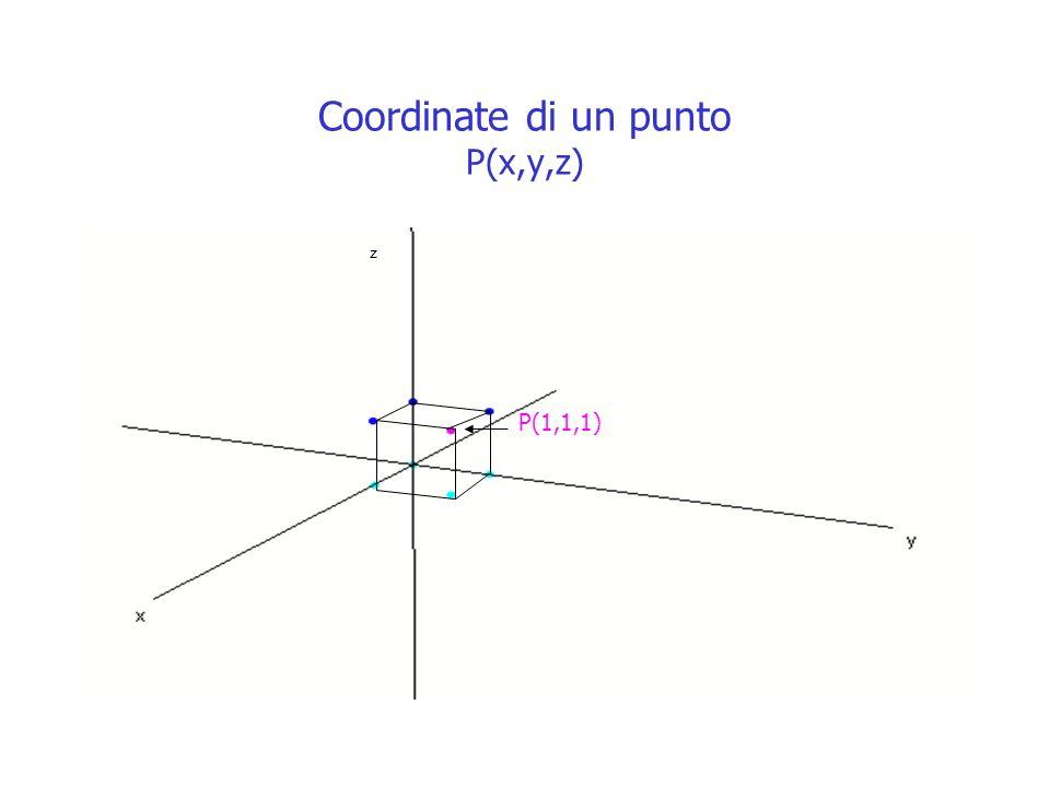 Coordinate di un punto P(x,y,z) P(1,1,1) z