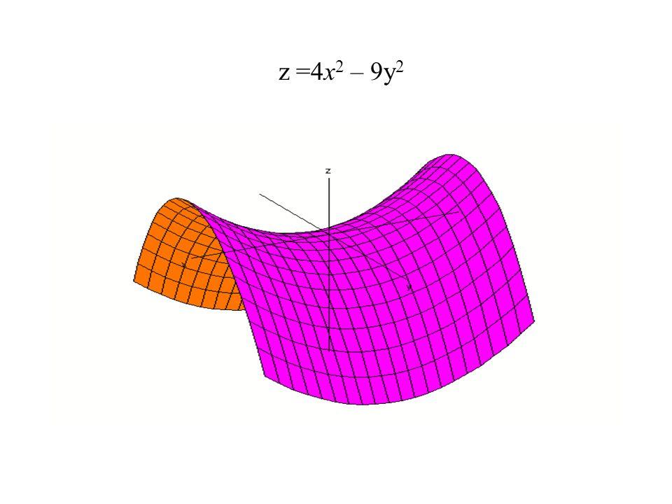 z =4x 2 – 9y 2
