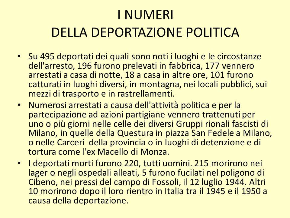 I NUMERI DELLA DEPORTAZIONE POLITICA Su 495 deportati dei quali sono noti i luoghi e le circostanze dell'arresto, 196 furono prelevati in fabbrica, 17