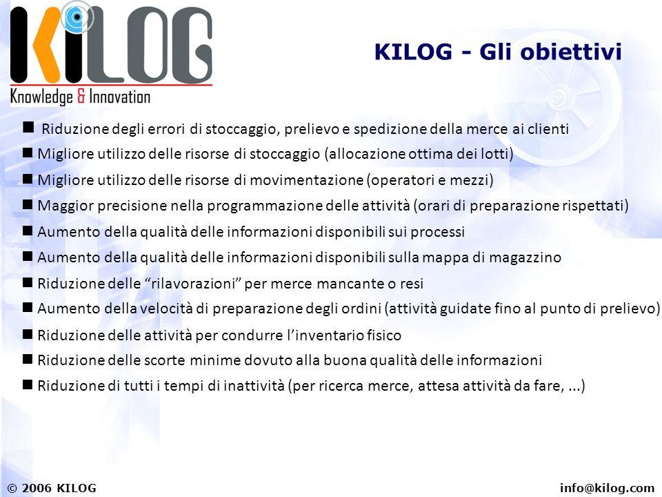 info@kilog.com© 2006 KILOG KILOG - Gli obiettivi Riduzione delle attività per condurre linventario fisico Migliore utilizzo delle risorse di stoccaggi