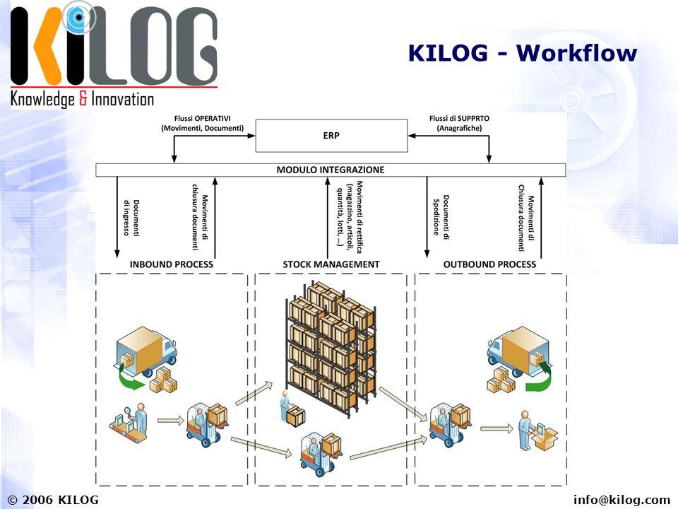 info@kilog.com© 2006 KILOG KILOG - Workflow