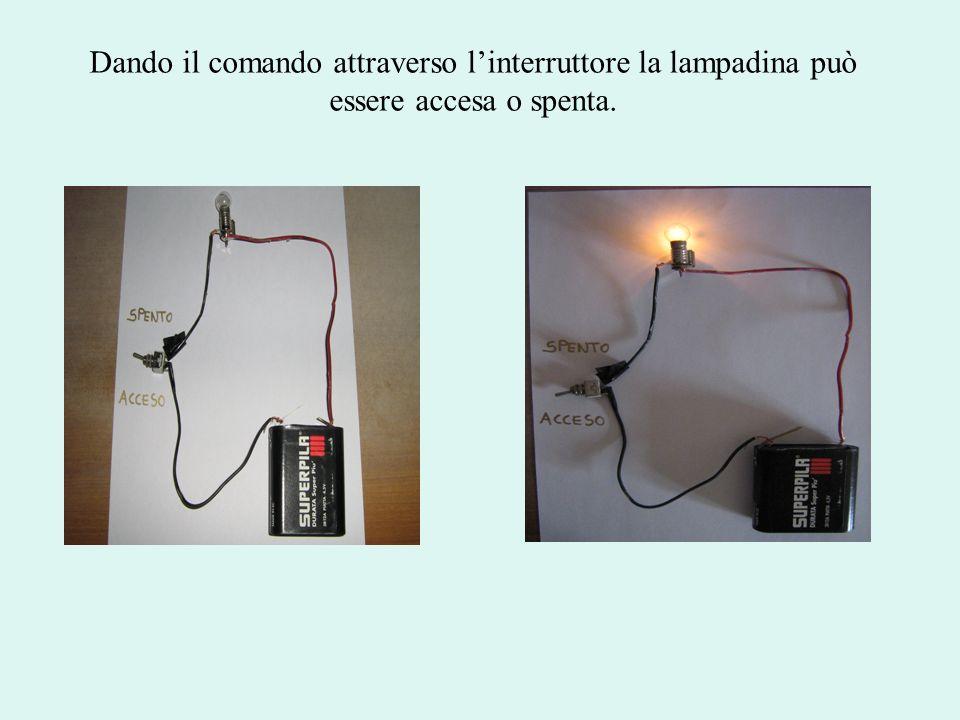 Dando il comando attraverso linterruttore la lampadina può essere accesa o spenta.