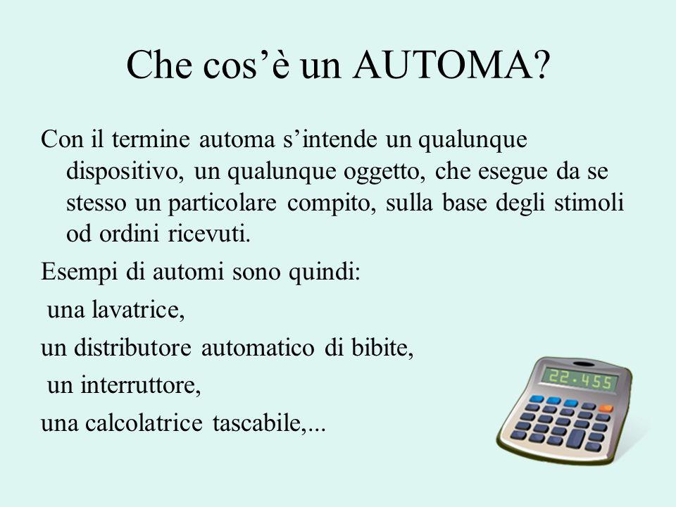 Che cosè un AUTOMA? Con il termine automa sintende un qualunque dispositivo, un qualunque oggetto, che esegue da se stesso un particolare compito, sul