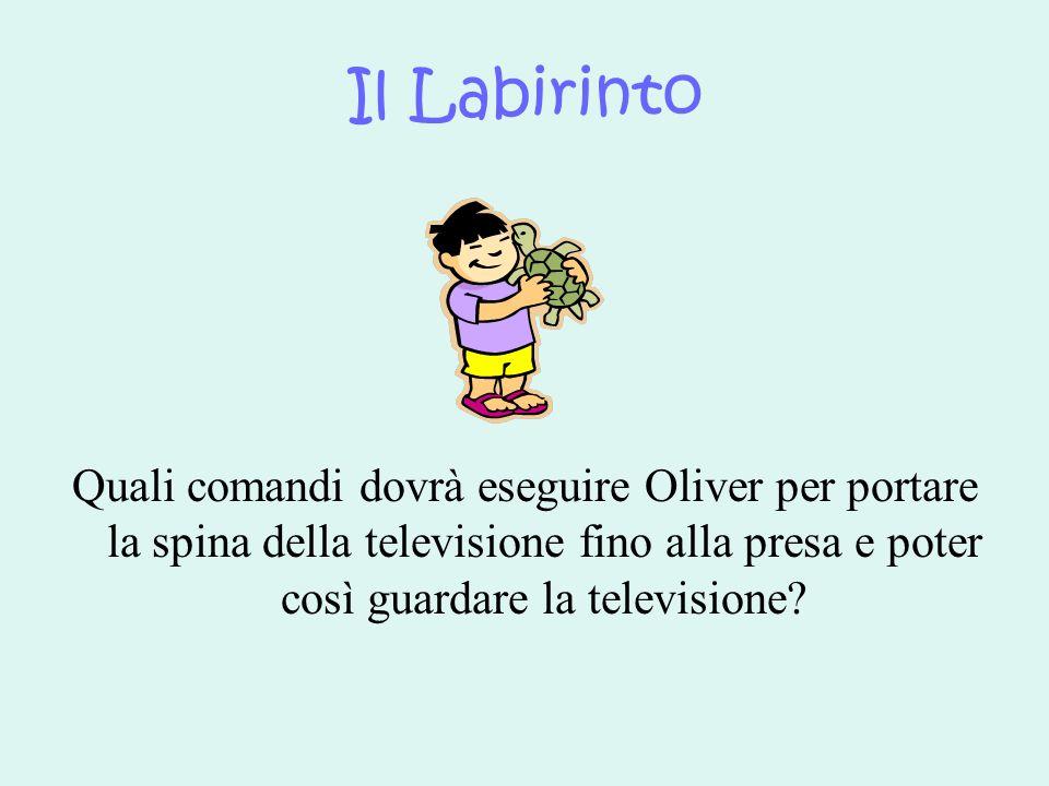 Il Labirinto Quali comandi dovrà eseguire Oliver per portare la spina della televisione fino alla presa e poter così guardare la televisione?