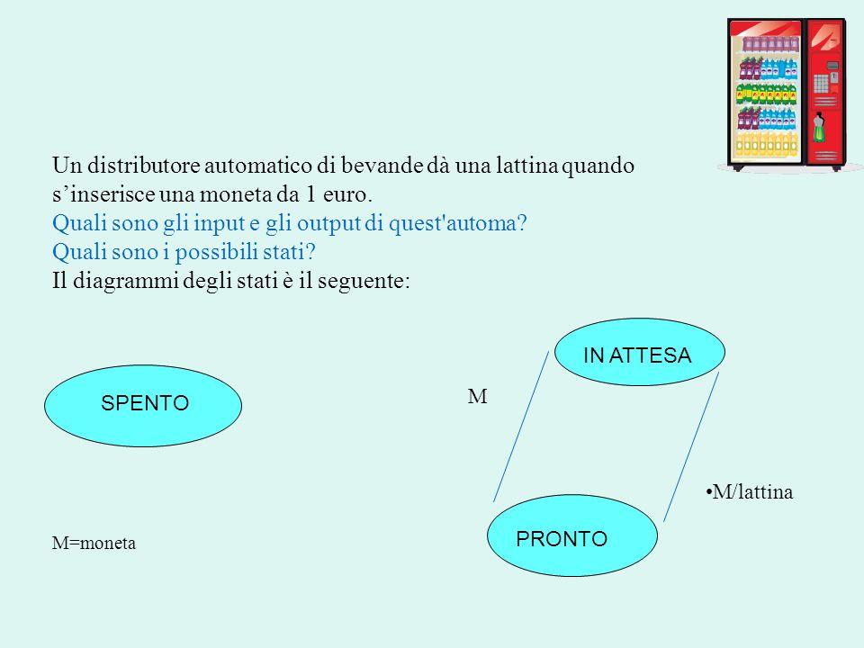 IL LINGUAGGIO DELLAUTOMA IPERLOGO QQ.storie è un programma di tipo educativo scritto con un linguaggio di programmazione (diciamo al computer che cosa fare e lui esegue).