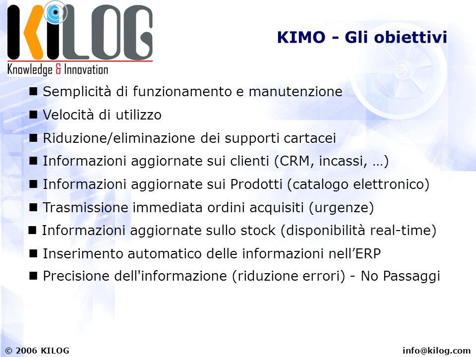 info@kilog.com© 2006 KILOG KIMO - Gli obiettivi Precisione dell informazione (riduzione errori) - No Passaggi Velocità di utilizzo Informazioni aggiornate sui Prodotti (catalogo elettronico) Informazioni aggiornate sui clienti (CRM, incassi, …) Semplicità di funzionamento e manutenzione Informazioni aggiornate sullo stock (disponibilità real-time) Trasmissione immediata ordini acquisiti (urgenze) Riduzione/eliminazione dei supporti cartacei Inserimento automatico delle informazioni nellERP