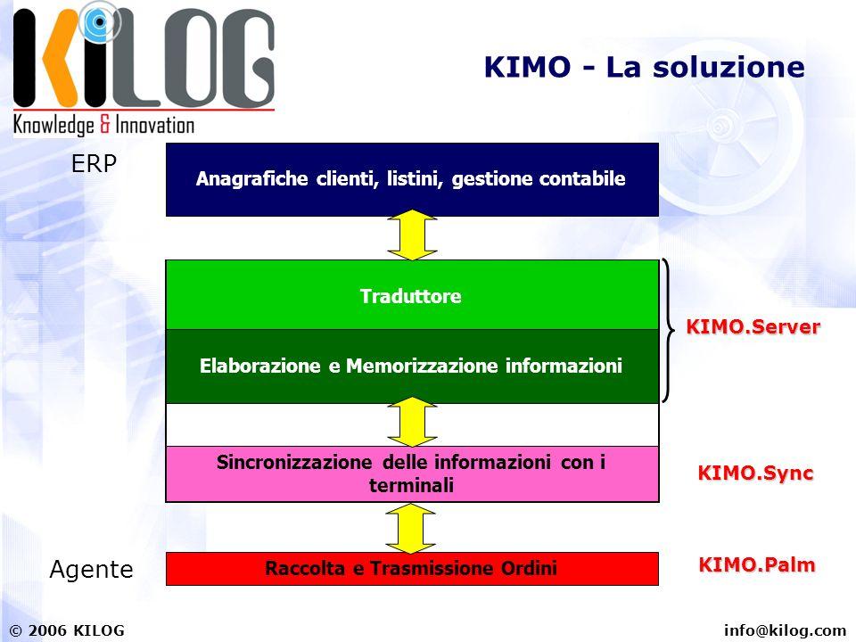 info@kilog.com© 2006 KILOG KIMO - La soluzione Anagrafiche clienti, listini, gestione contabile ERP Raccolta e Trasmissione Ordini Agente .