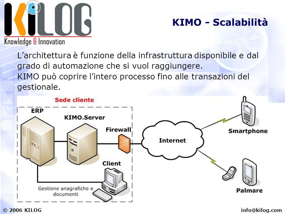info@kilog.com© 2006 KILOG KIMO - Scalabilità Larchitettura è funzione della infrastruttura disponibile e dal grado di automazione che si vuol raggiungere.