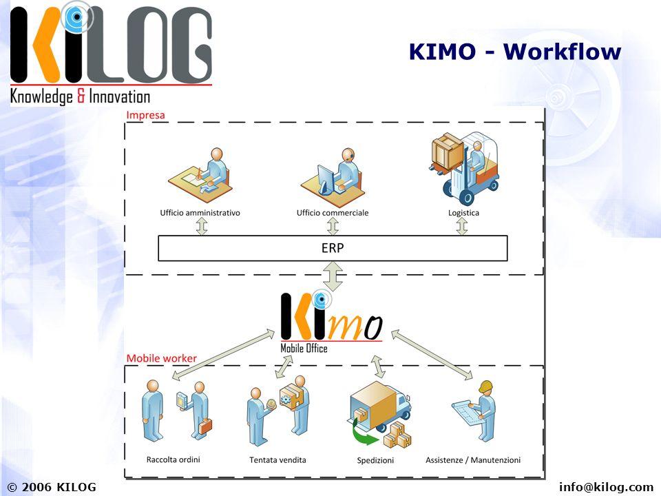 info@kilog.com© 2006 KILOG KIMO - Workflow