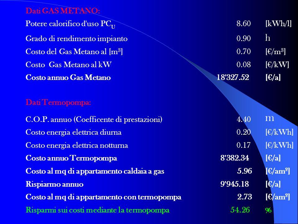 CALCOLO ECONOMICITÀ DATA:28.11.2006 Fabbisogno annuo 202'650.00[kWh/a] Gradi giorno 1'925.00GG Ore di funzionamento giornalieri 12.00 12.00[h/d] Tempe