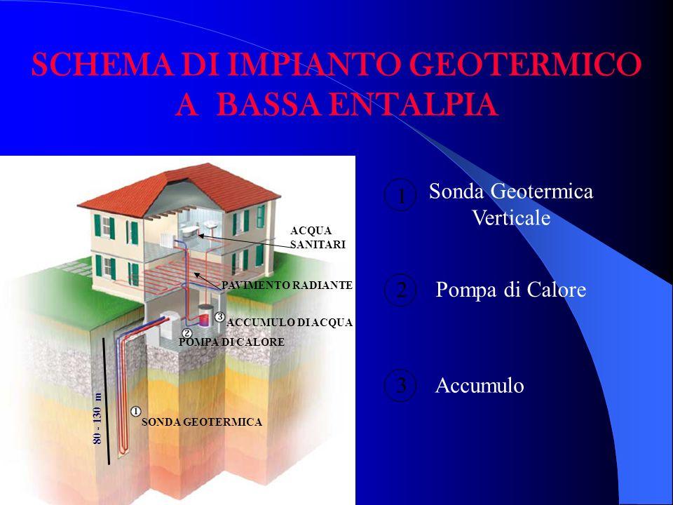 E' stato a Larderello, in Toscana, che nel 1904 per la prima volta si è prodotta elettricità a partire dall'acqua calda di origine vulcanica. La centr
