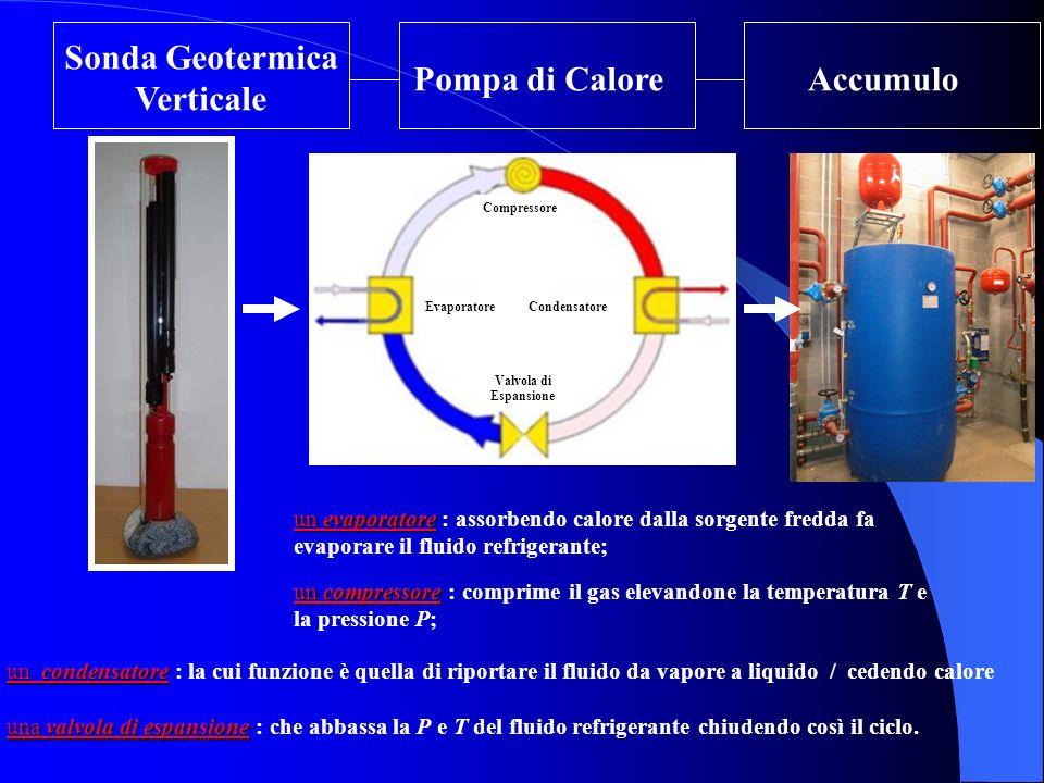 Gradiente Geotermico medio è 3°C/100 m. GEOTERMIA A BASSA ENTALPIA Alta entalpia
